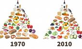 Kolik zeleniny jíme a kolik bychom měli?
